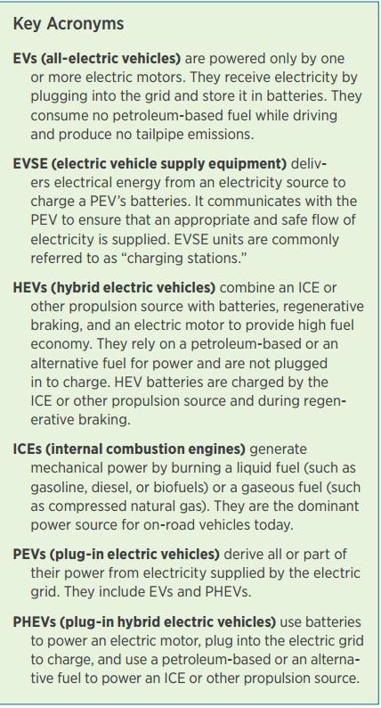 EV Acronyms